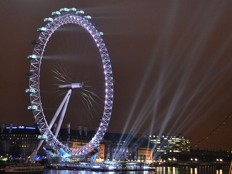 london eye anwendungen von sinus und kosinusfunktionen rsg wiki. Black Bedroom Furniture Sets. Home Design Ideas